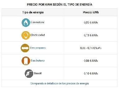 Certificado energ tico m laga presupuesto r pido y gratis certificado energ tico en m laga - Ejemplo certificado energetico piso ...